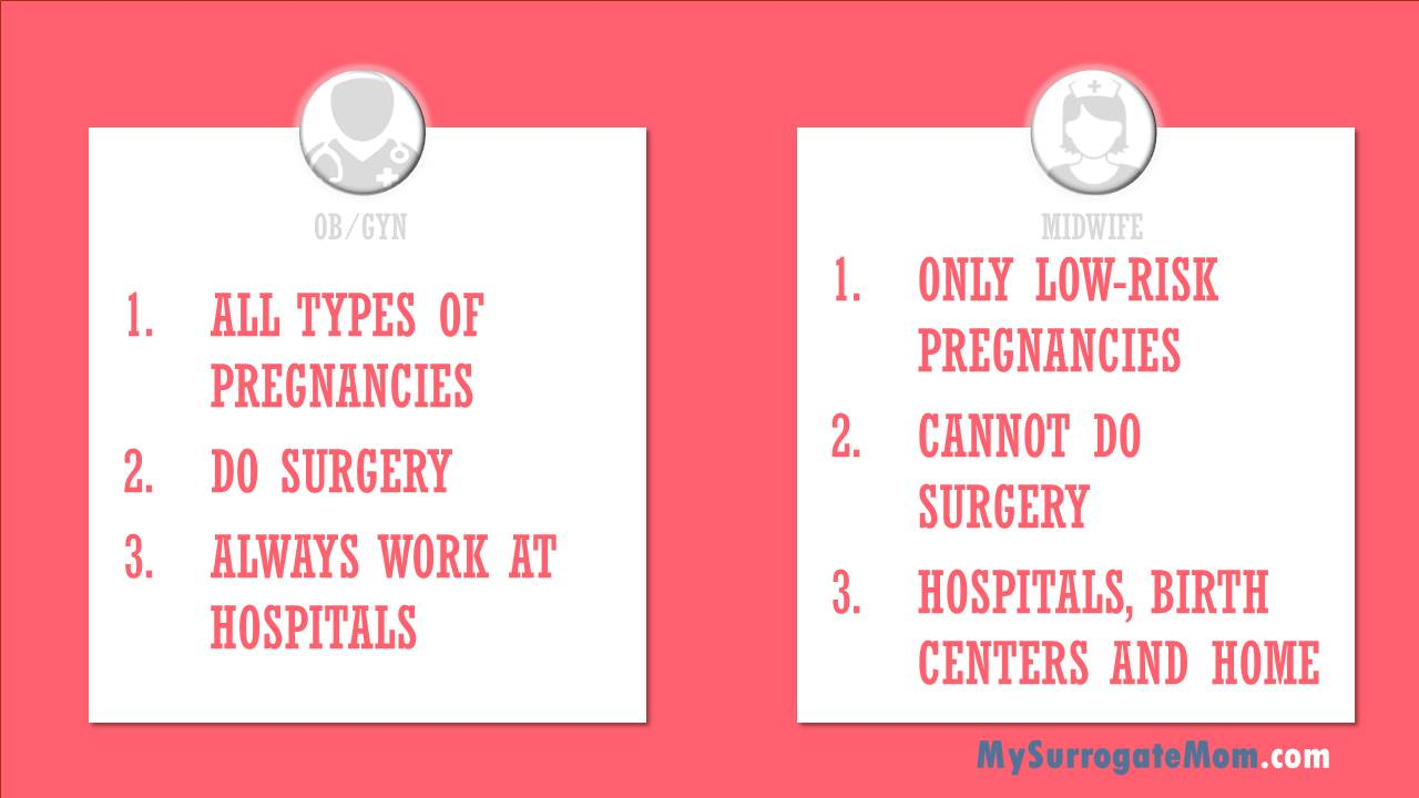 midwife surrogacy infographic
