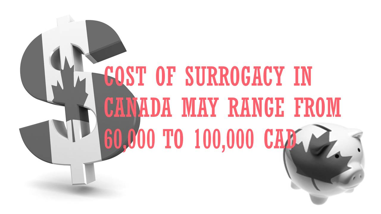 cost of surrogacy in canada