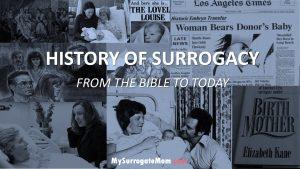 History of Surrogacy