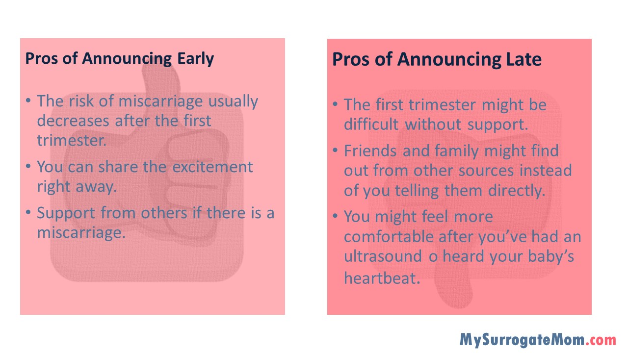 pros of announcing surrogate pregnancy early and late